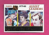 1980-81 TOPPS # 162 OILERS GRETZKY ASSIST LEADERS  NRMT (INV# C7851)