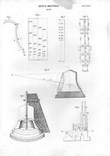 Stampa antica ATTREZZATURE per GETTO Fusione Colata 1848 Old print