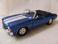 1971 CHEVY CHEVELLE CONVERTIBLE  SS454  AUTO