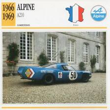 1966-1969 ALPINE A210 Racing Classic Car Photo/Info Maxi Card