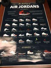 HISTORY OF AIR JORDANS Sneakerheads Hypebeast  24x36