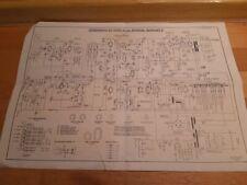Schaltschema für SABA-Truhe-Breisgau-Automatic 9