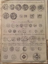 MONETE ANTICHE GRAN MOGOL PAGODES acquaforte 1752  PREVOST BELLIN