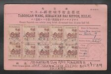 MALAYA JAPANESE OCCUPATION 1945 Postcard used with 10 stamps from PENANG RARE.