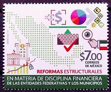Mexico 2015 Structural Reforms Future State Local Finances Money Glass Flags MNH