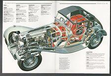 JAGUAR SS 100  2-page Cutaway Illustration