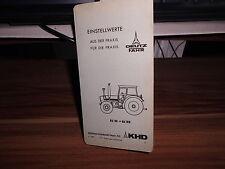 Deutz-Traktoren-Einstellwerte