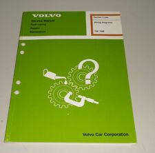 Wiring Diagrams / Schaltpläne Volvo 760 Stand 1988