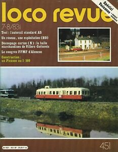 Loco Review 451 Of 1983. Test : L'Railcar Standard Ace Ho