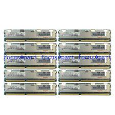 96GB 12x 8GB DDR3 PC3-10600R Dell PowerEdge R610 R620 R910 R710 R510 Memory ram