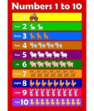 A3 Numbers 1 to 10 Red Childrens Wall Chart Educational Learning To Count Poster