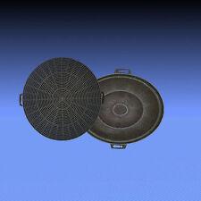 2 Aktivkohlefilter Filter für Jan Kolbe Ecco 95 CN , Ecco 95.2 CN , LB 655 CN