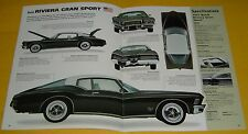1971 Buick Riviera GS grand Gran Sport 455 ci 330 hp Info/Specs/photo 16x11