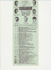 Writ-Milwaukee, Wi-Original Top 40 Radio Station Music Survey- November 20, 1966