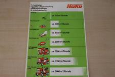 163294) Hako tosaerba PROSPEKT 198?