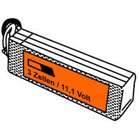 JuBaTec LiPo Akku 3S mit 11,1 Volt und verschiedenen Kapazitäten und C-Raten