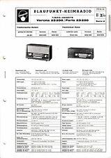 Service Manual-Anleitung für Blaupunkt Verona 23200,Paris 23250