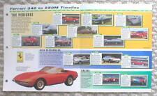 FERRARI 340 - 550 History TimeLine Brochure: SUPERAMERICA,F-40,50,330 GT,288,365