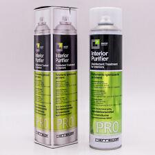INTERIOR PURIFIER PRO - Trattamento Igienizzante Spray per Ambienti
