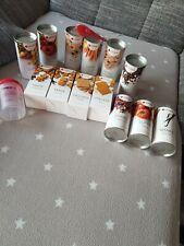 Abnehmen mit Amapur Produkten