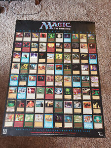 The Multiverse of Dominia MTG WOTC  Poster Magic The Gathering 1994