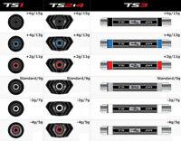 1 Weight for Titleist TS1 TS2 TS3 917 Driver Fairway 5/7/9/11/13/15/17/19/21g UK