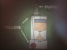 HOW PULLEYS WORK  sve filmstrip + tape
