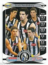 2014 Teamcoach ADVERTISER Quiz (04) PENDLEBURY (The Magpies B&F award.....)