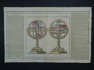 1776 BRION / Desnos Atlas map  CELESTIAL WORLD ARMILLARY SPHERE