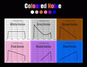 Coloured Noise Relax Test Tones CD's x 2 | White Grey Brown Pink Violet & Blue