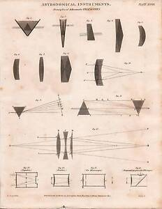 1817 Datierter Aufdruck Astronomische Instrumente ~ Principles Achromatisch