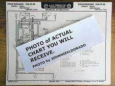 1958 1959 1960 Volkswagen VW Sedan & Convertible Models AEA Wiring Diagram Chart