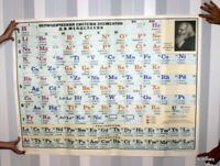 new vintage poster periodic table of elements Mendeleev chemistry school lab