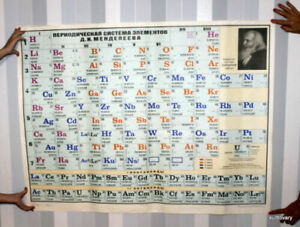 Dubnium new vintage poster periodic table of elements Mendeleev chemistry