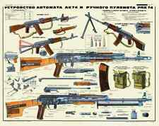 HUGE AK74 RPK74 Kalashnikov Color Poster Soviet Russian USSR 7.62x39 Buy NOW!