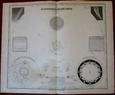 Solar System Comet Orbits Moon Sunspot 1850 Kloden celestial diagram chart map