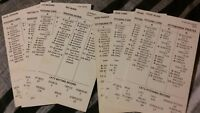 1973 Strat-o-matic Baseball partial ADDITIONAL PLAYERS SET.  28 CARDS OF 7 TEAMS