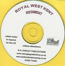 Royal West Kent Regiment Attestation Papers Index 1879 - 1895