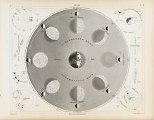 Moon Phases Eclipse Antique Astronomy Print 1857