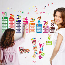 Removable Wall Decal DIY Multiplication Table Kids Bedroom Study Wall Sticker