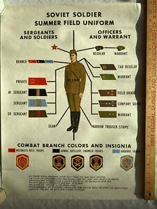 Vintage Cold War Graphic Training Aid Soviet Soldier Summer Field Uniform