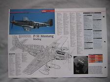 Cutaway Key Drawing of the North American P-51B Mustang