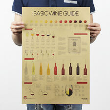 BarTender Wall Poster of Wine Alcohol GUIDE - Decoration - on SALE !!