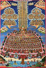 Geluka Buddha  Thankga Painting Fine Arts