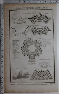 1788 ORIGINAL PRINT FORTIFICATION VAUBAN'S METHOD COUNT PAGANS PLAN BLONDELS