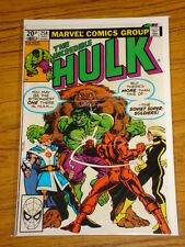 INCREDIBLE HULK #258 VOL1 MARVEL COMICS APRIL 1981
