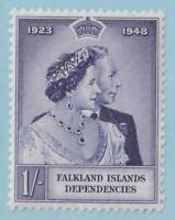 FALKLAND ISLANDS 100  MINT NEVER HINGED OG ** NO FAULTS EXTRA FINE!