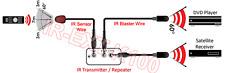 Premium IR Remote Blaster/Emitter Kit