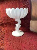 "Vintage Indiana Glass Lotus Blossom Line Milk Glass Pedestal Compote Bowl 7.25"""