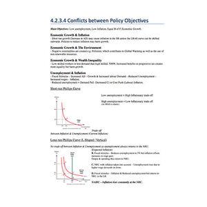 A Level Economics (AS & A2) Revision Notes A/A* Whole AQA Spec MICRO & MACRO